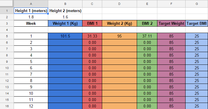 weight loss progress bmi calculator spreadsheet with chart