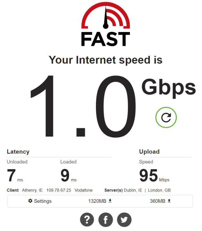 Fibre Broadband Leitrim